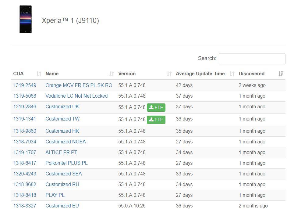 不具合 xperia 10 アンドロイド